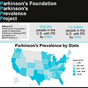 Podcast Episode 33: The Parkinson's Prevalence Project